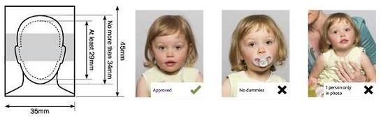 Dokumenty, które należy dołączyć do wniosku - 2 identyczne zdjęcia dziecka
